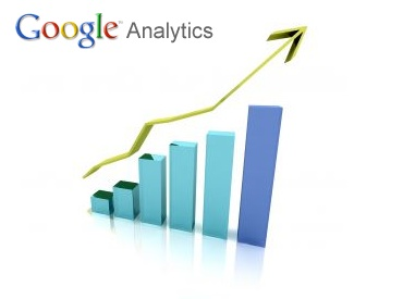 Analytics For Websites - Google Analytics