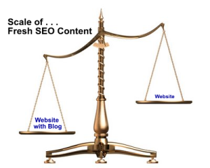 Blog SEO - Fresh Content