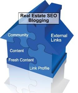 Real Estate SEO - Blogging