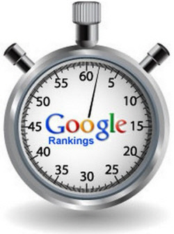 SEO Page Load Time - Web Content Page Load Time