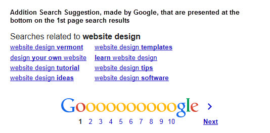 Feeding Google - Suggested Relevant Phrases