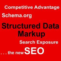 Real Estate Structured Data Markup - Real Estate SEO Advantage