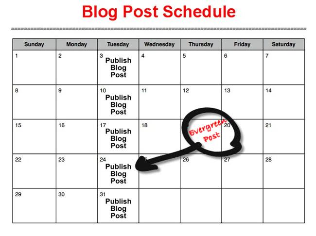Improve Your Blog - Blog Tip #4