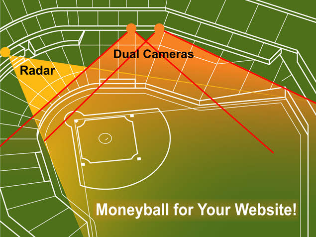 Moneyball for Your Website - Google Analytics