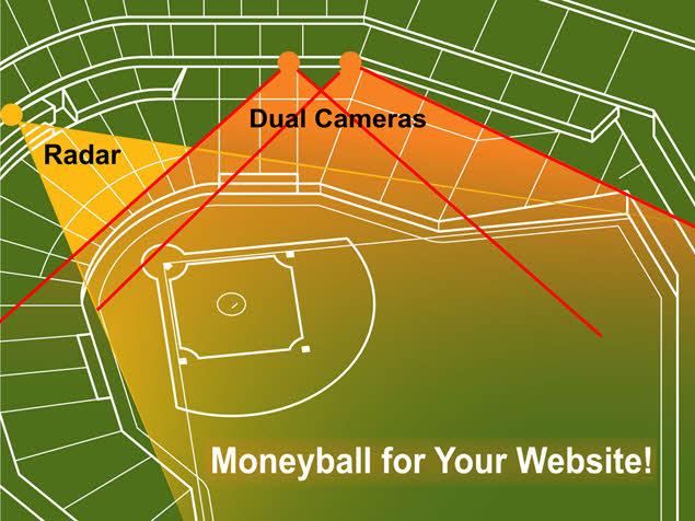 Moneyball for Your Website - Google Analytics