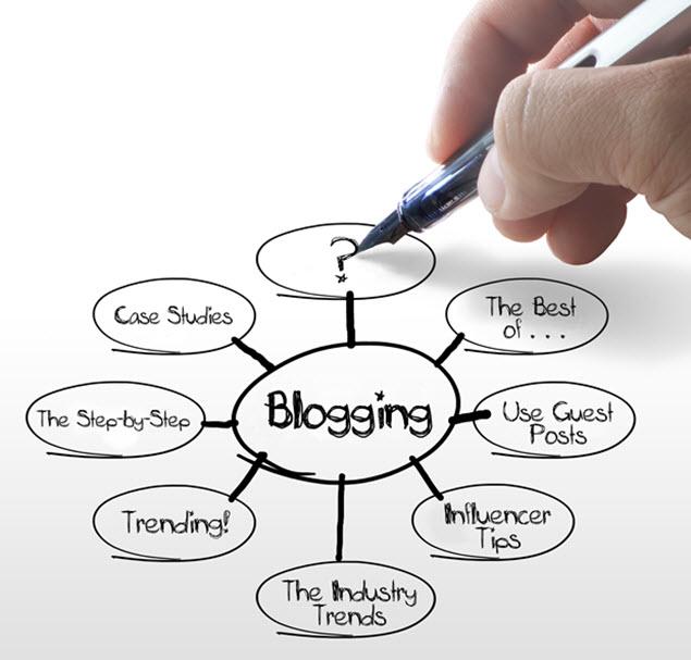 Blog Ideas and SEO