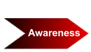 Real Estate Marketing - Awareness