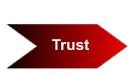 Real-Estate-Marketing-Trust-1