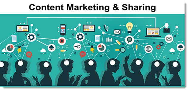 Content Marketing and Sharing