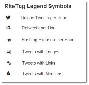 Hashtag Analysis